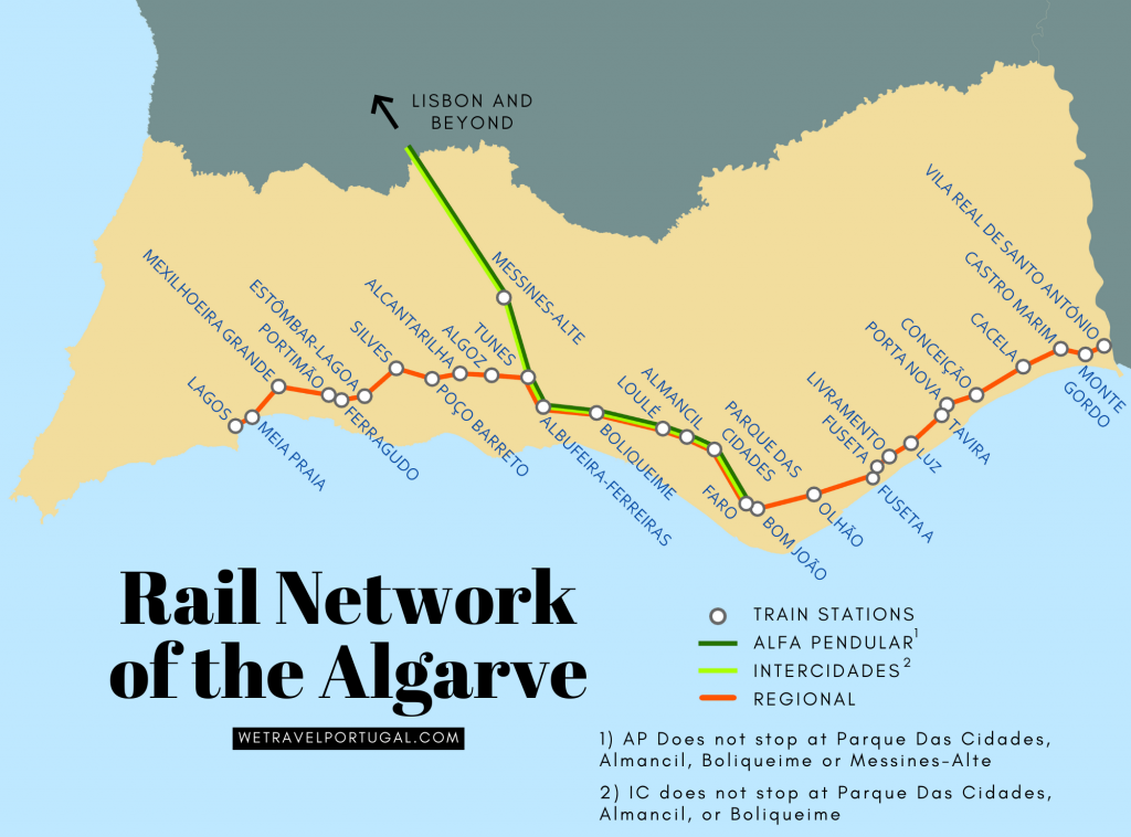 Rail Network of the Algarve