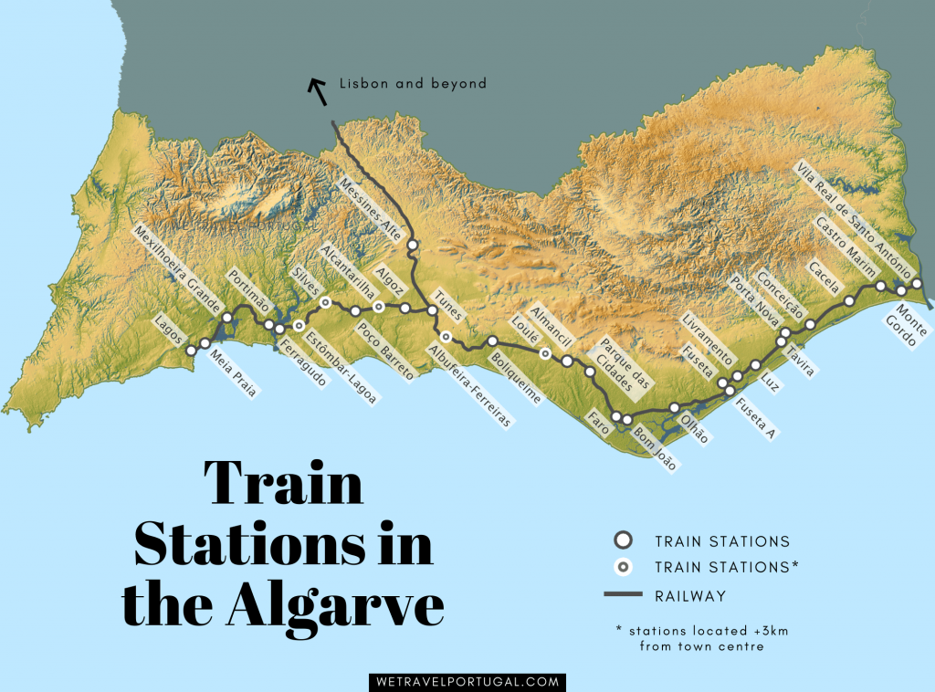 Train Stations Algarve
